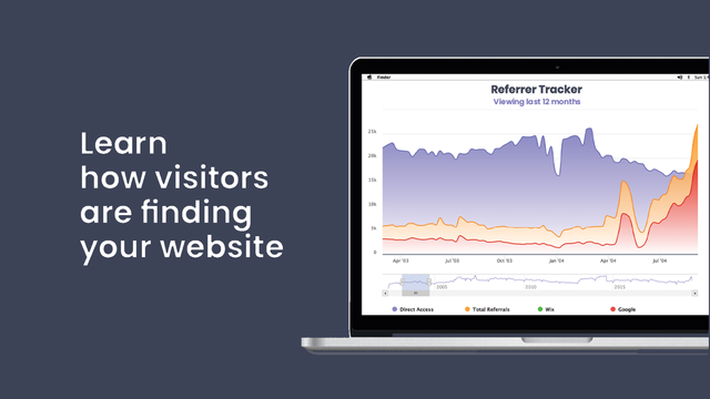 Find out how visitors find your site.