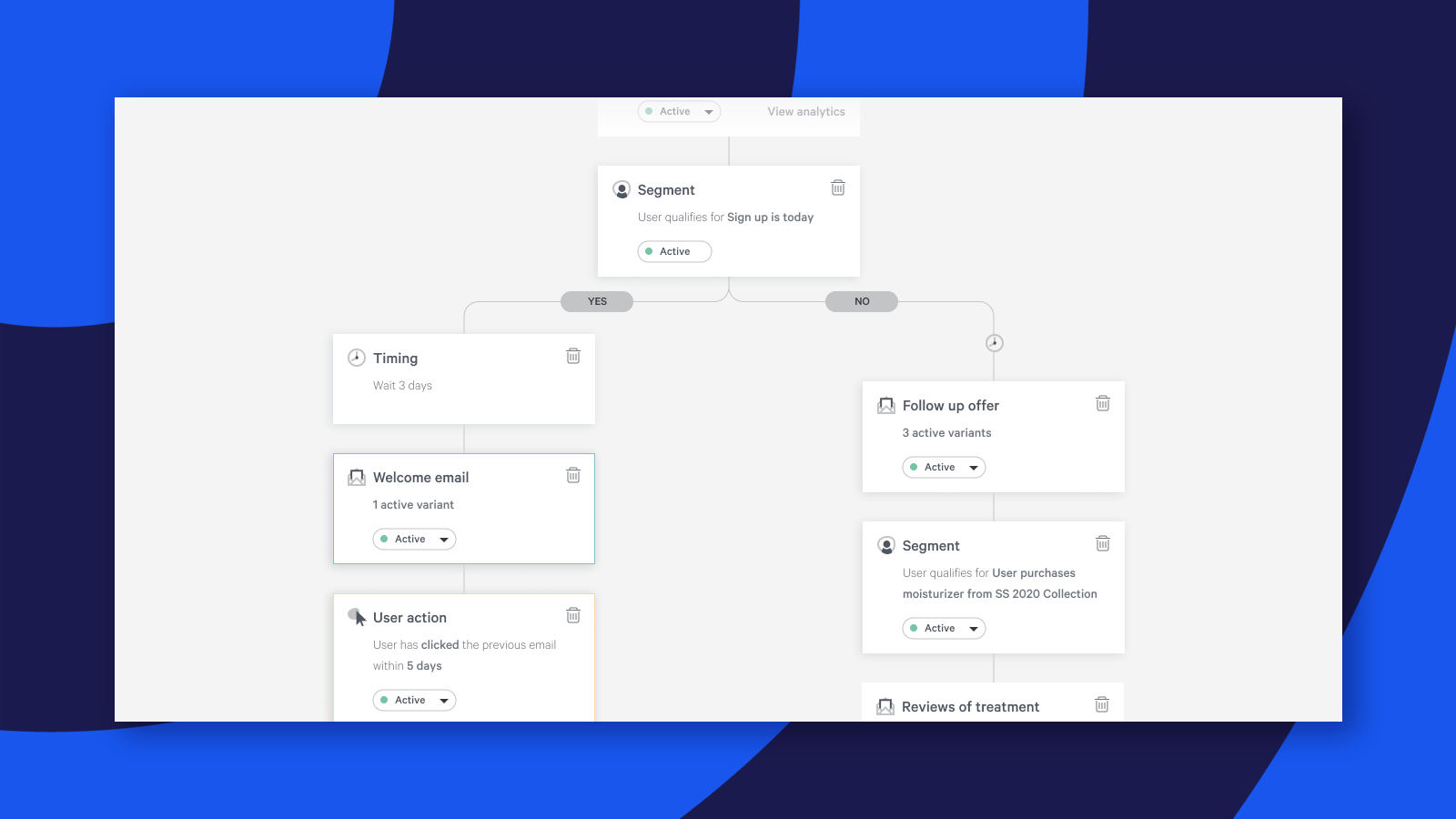 A.I.-powered Email Marketing Automation designed to save time