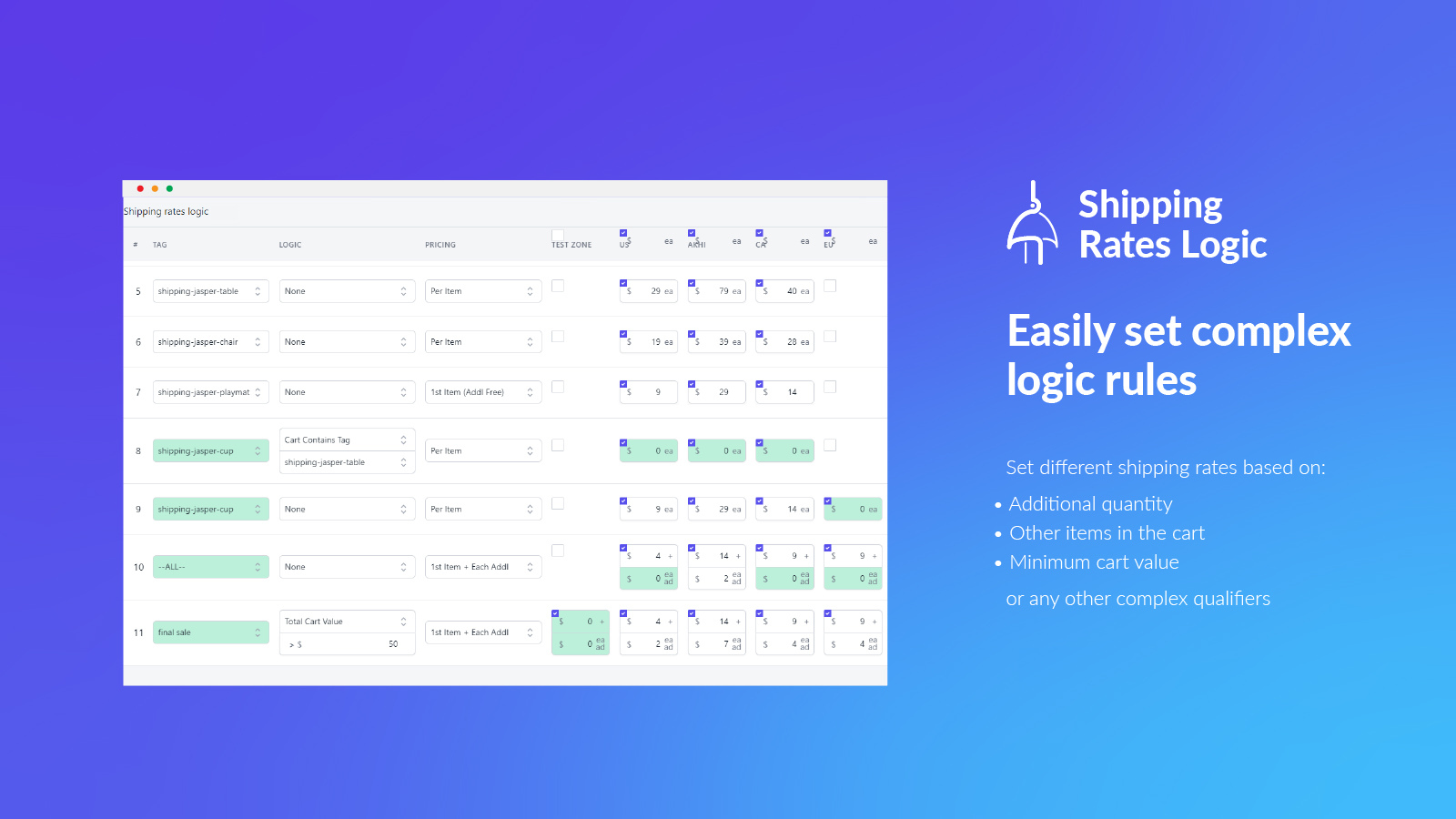 Easily set logic rules to apply dynamic shipping rates.