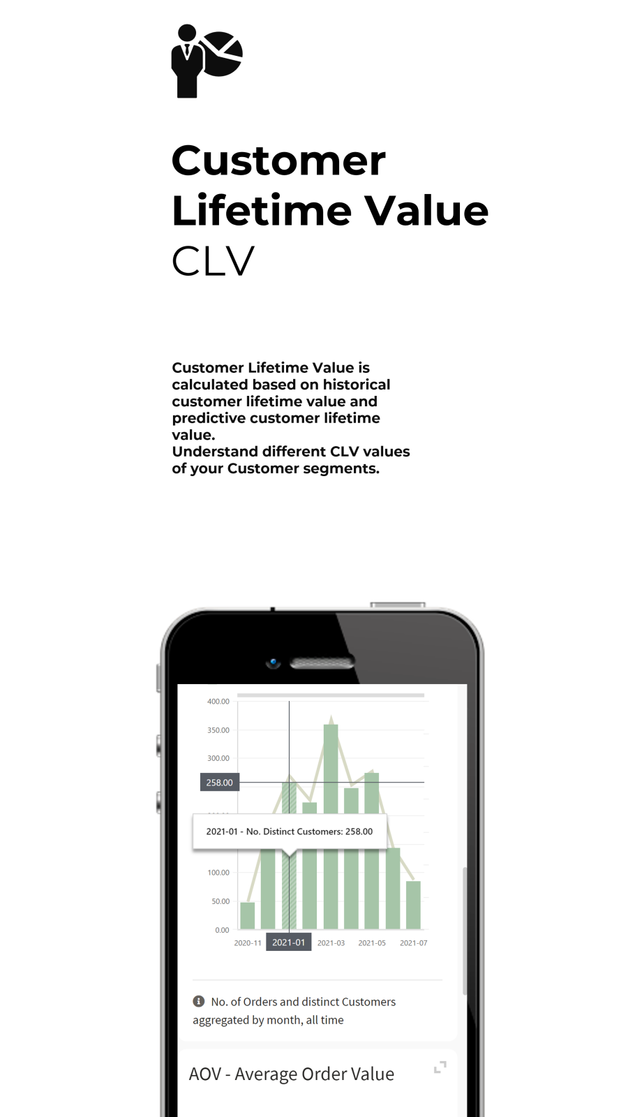Seery: Customer Lifetime Value at a glance
