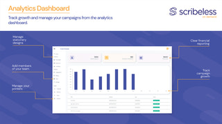 Track customer retention, reviews and analytics in dashboard