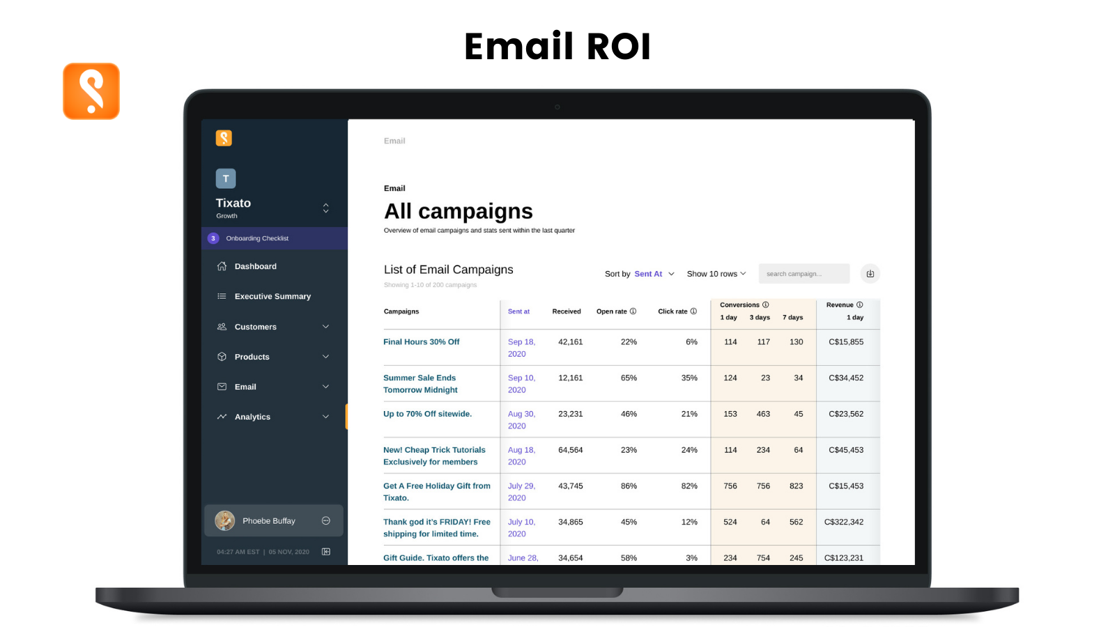 Analyze email campaign performance with 7-day and 30-day ROI