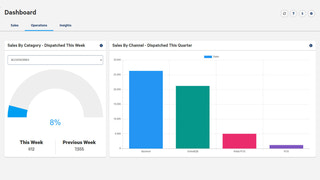 Actionable insights for your whole business.