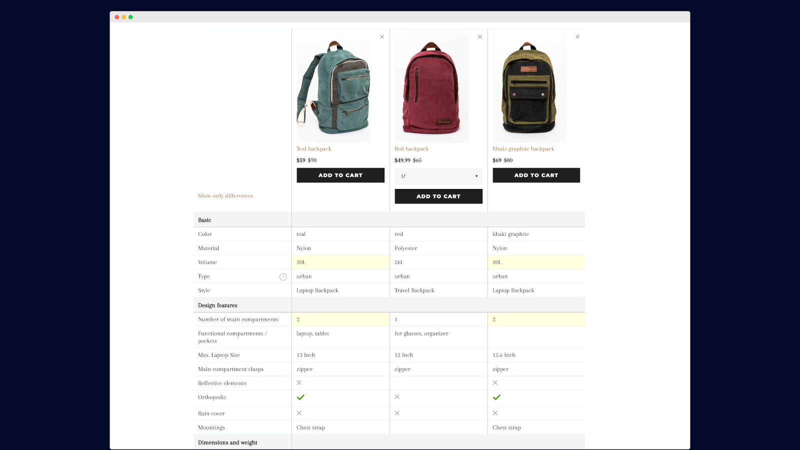 Product comparison table on desktop. Compare product by options