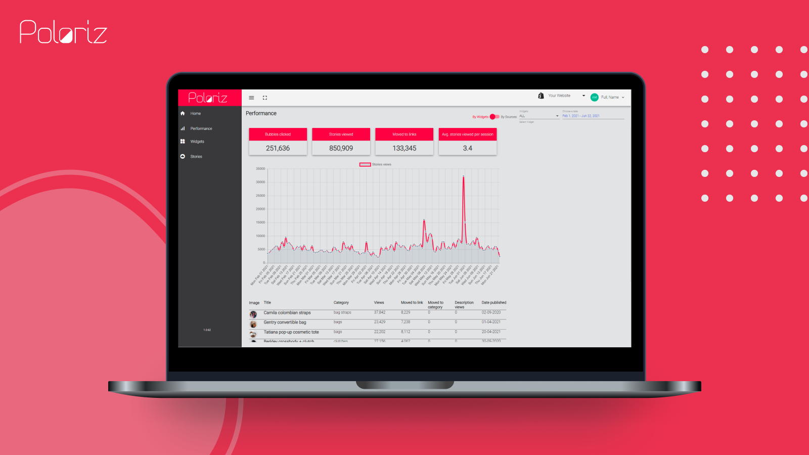 Analytics dashboard with date picker and performance