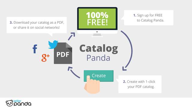 Panda Catalog is free and easy to use!