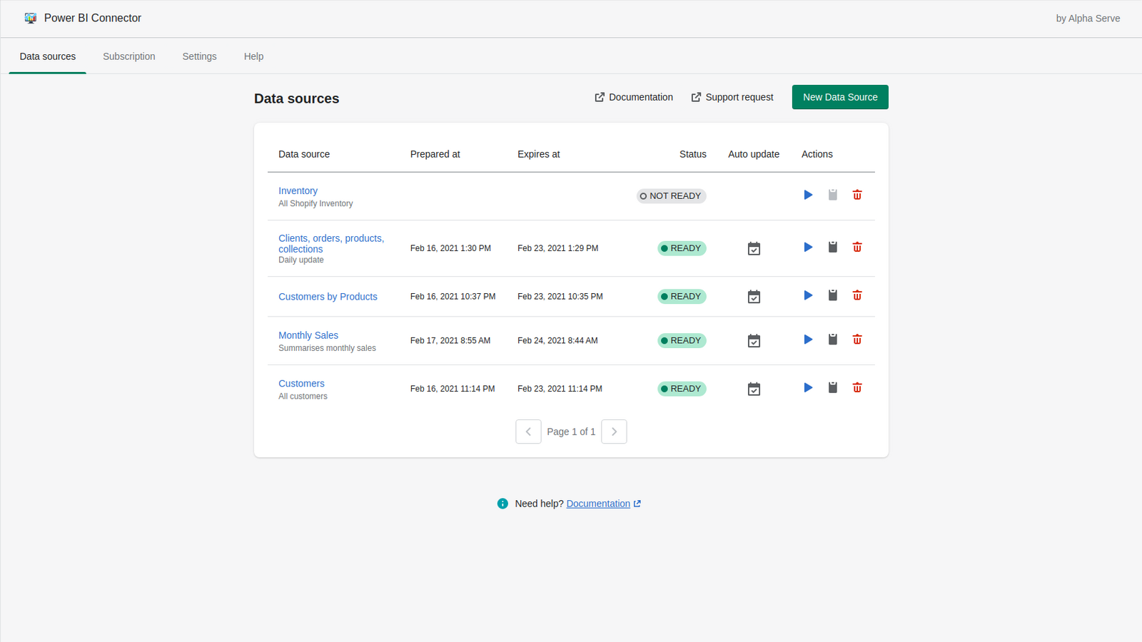 Main screen: your data sources for shopify power bi connection