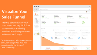 Visualize customer journey and sales funnel - Funnelll Shopify