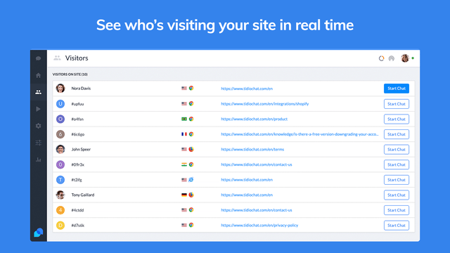 See who's visiting your site in real time