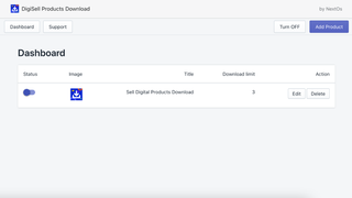 Sell digital products - list of digital products