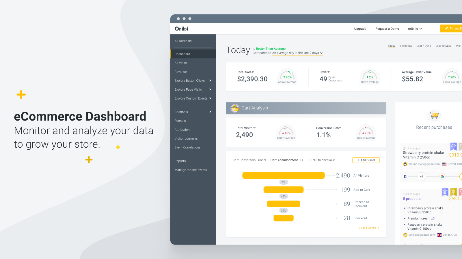 Monitor and analyze your data to grow your store