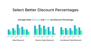 Select Better Discount Percentages Using Pricestack Analytics