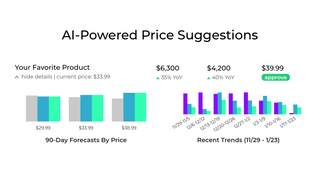 Visualize Shoppers' Price Sensitivities to Select Better Prices