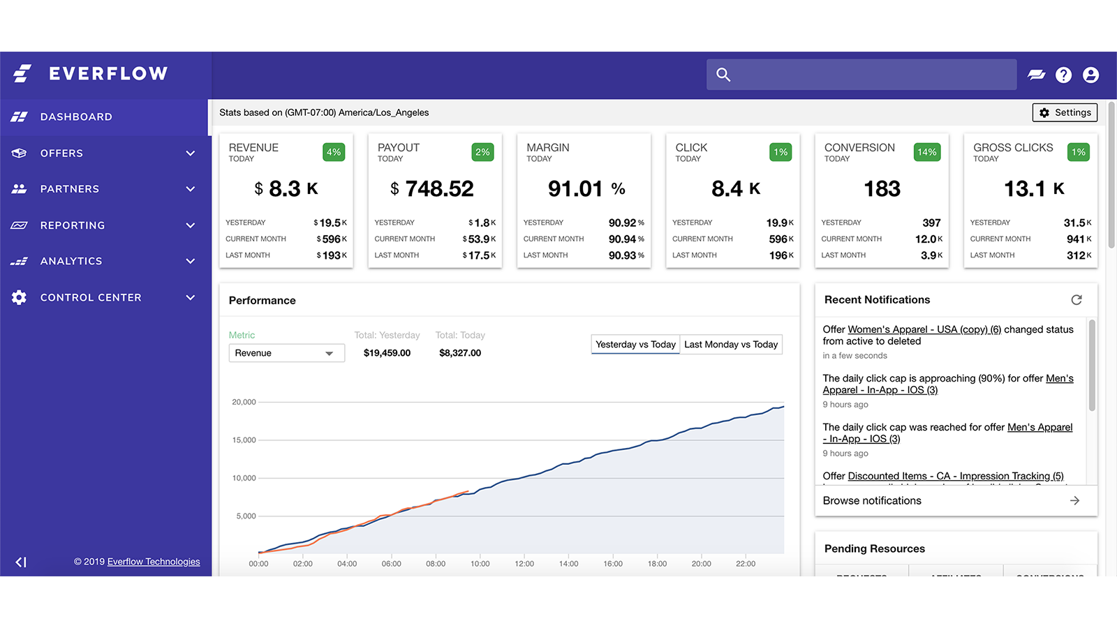 The Everflow Dashboard