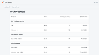 Seamlessly import your products directly from our platform