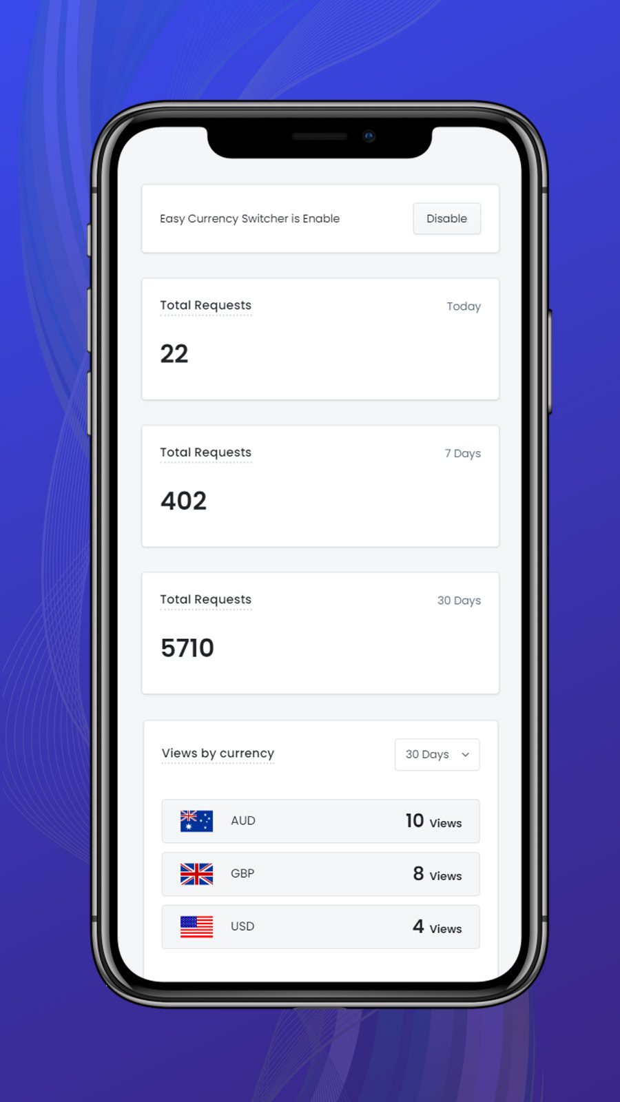 Dashboard analytics optimized for mobile