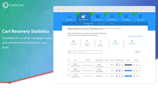 Monitor all Abandoned Cart Emails Activity and Statuses