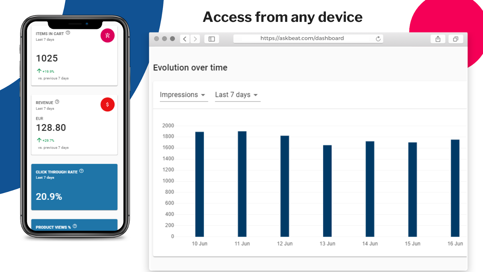 Access from any device - AskBeat Recommendations