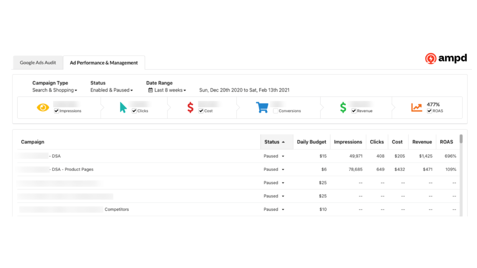 Easily see your performance and manage campaigns