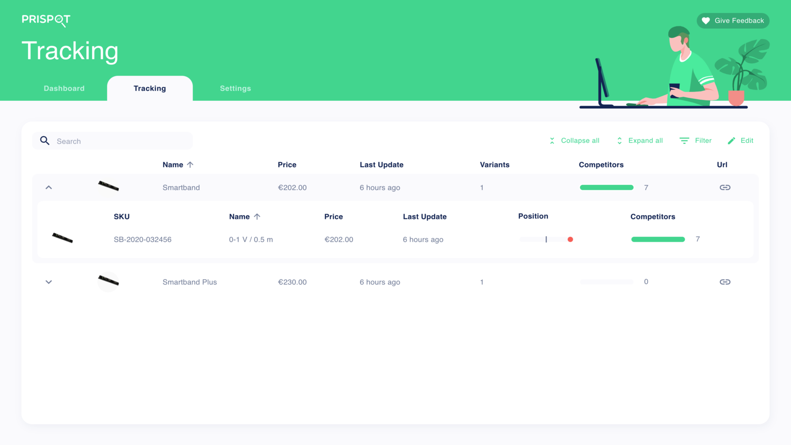 Prispot Product View