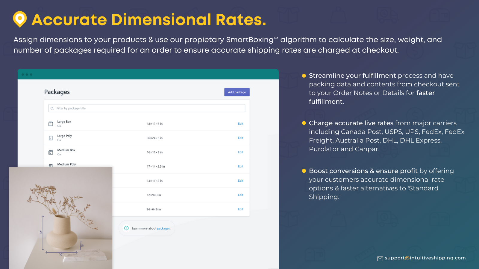 Accurate dimensional shipping rates for predictable profits