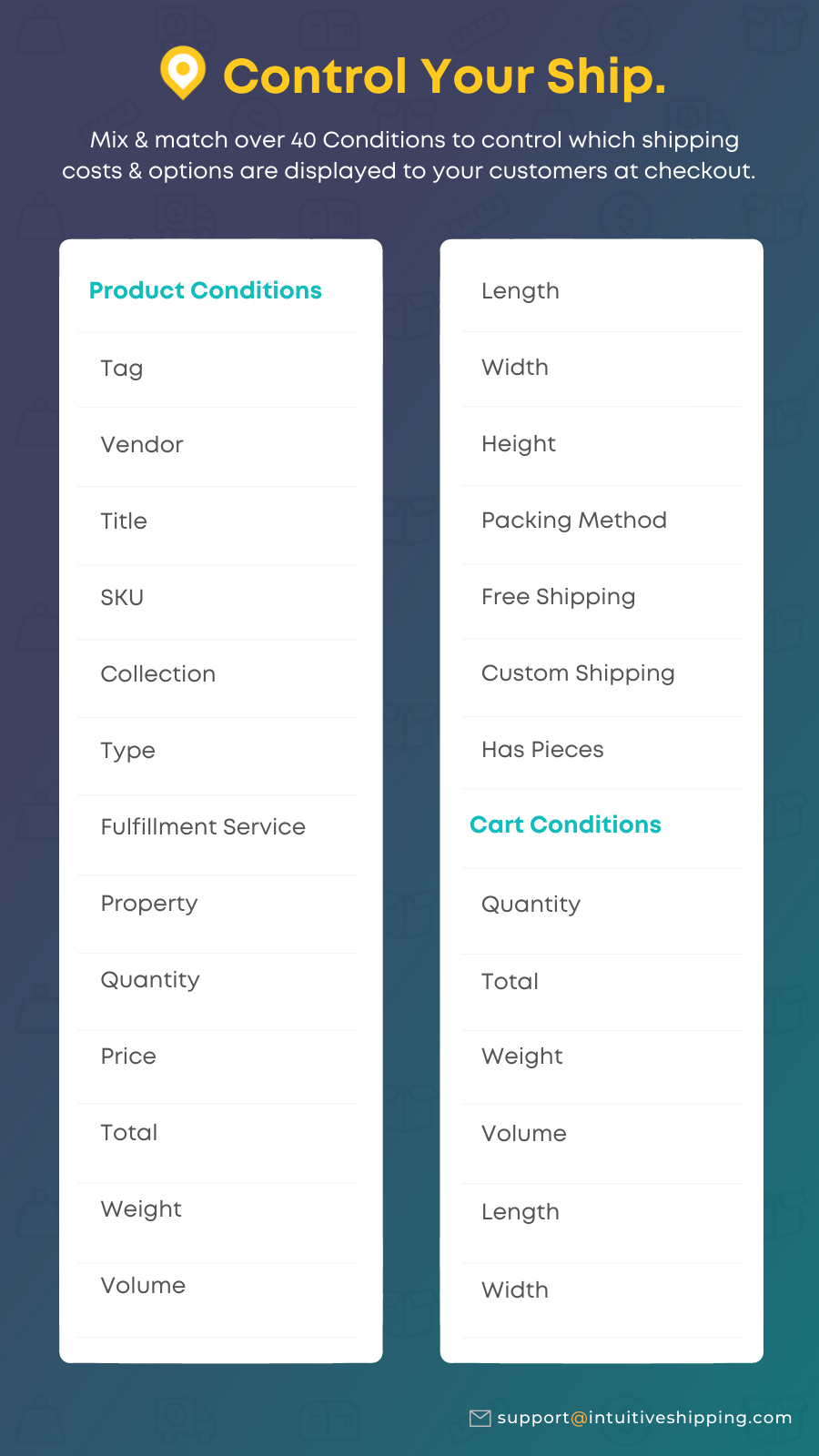 Control your shipping with product or cart-based conditions