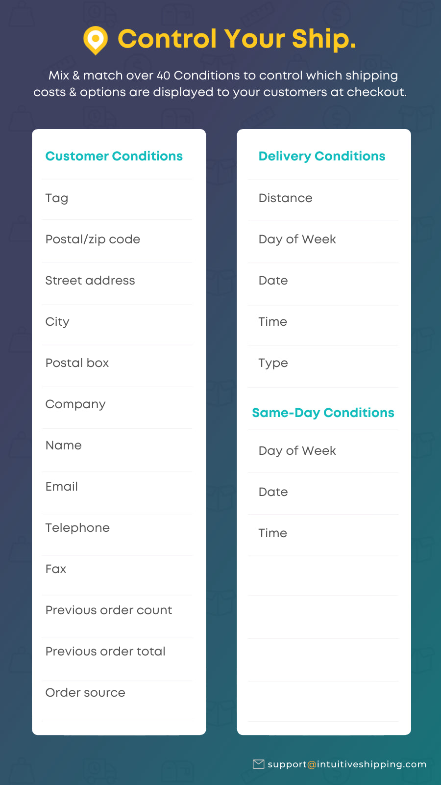 Control your shipping with customer, delivery, or same-day rules