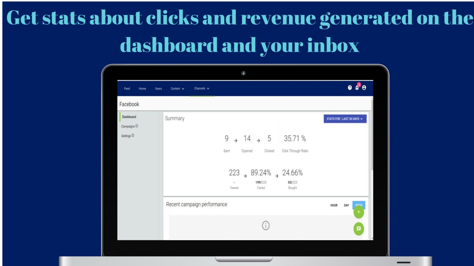 Performance report in your mails and dashboard.