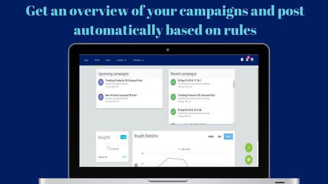 Pre-built easy to launch campaigns