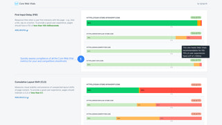 Audit LCP, FID, and CLS stats for your storefront & competition