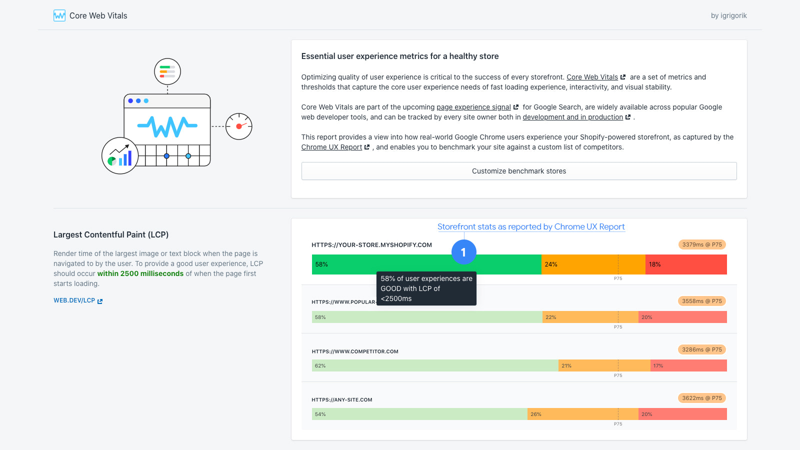 Quickly audit storefront compliance with Core Web Vitals metrics