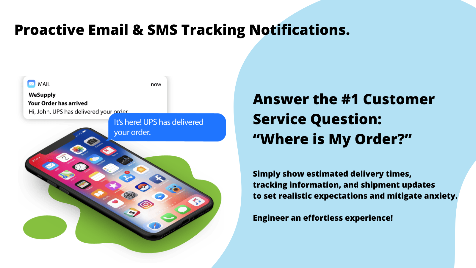 Order Tracking Page & Order Notifications. SMS Notifications