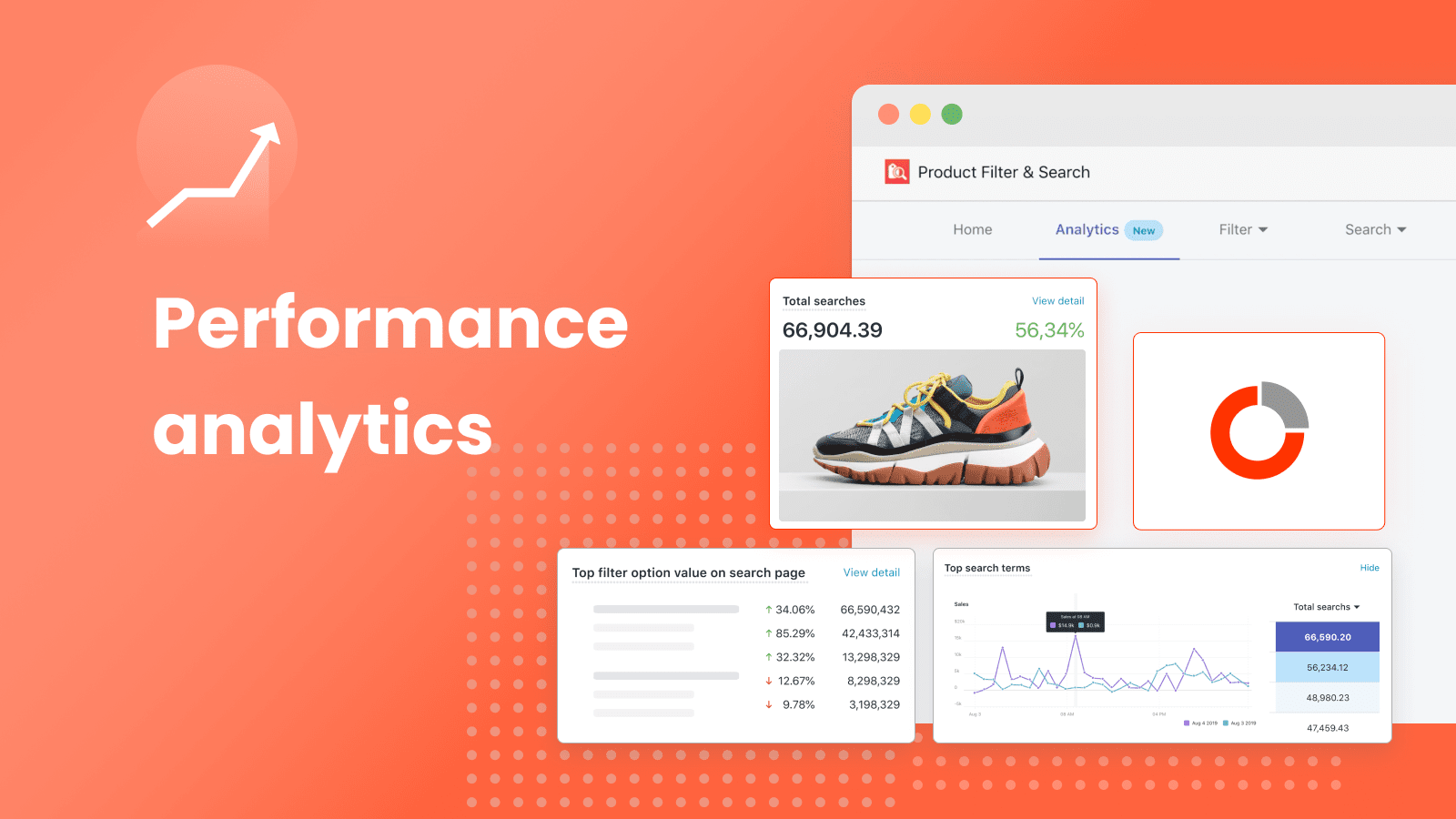 shopify search analytics & filter of shopper boost