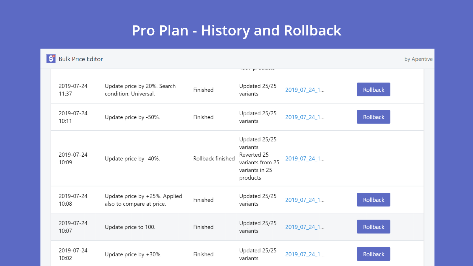 PRO PLAN - Price History and Rollback