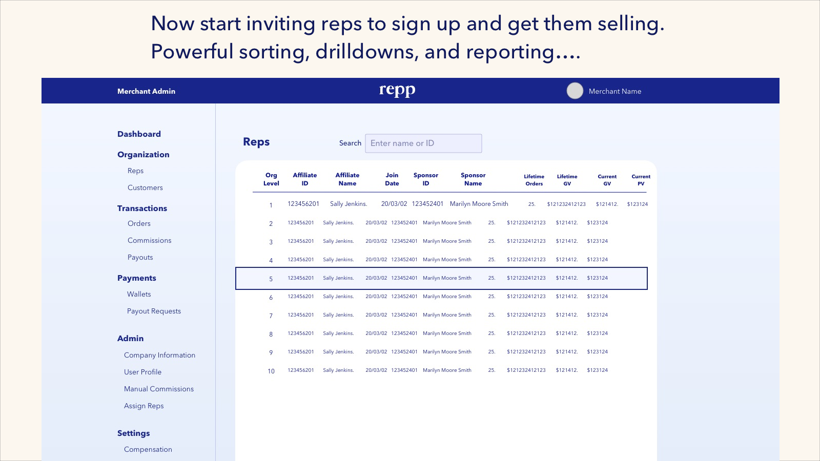 Build your rep channel and see their sales grow