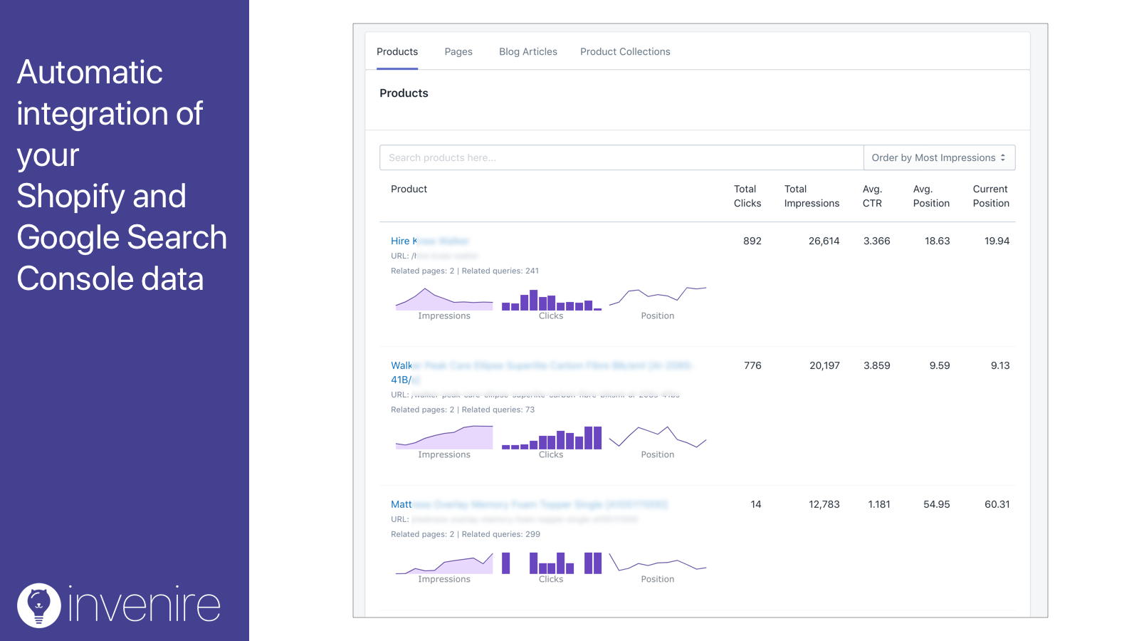 Automatic integration of your Shopify and Google Data