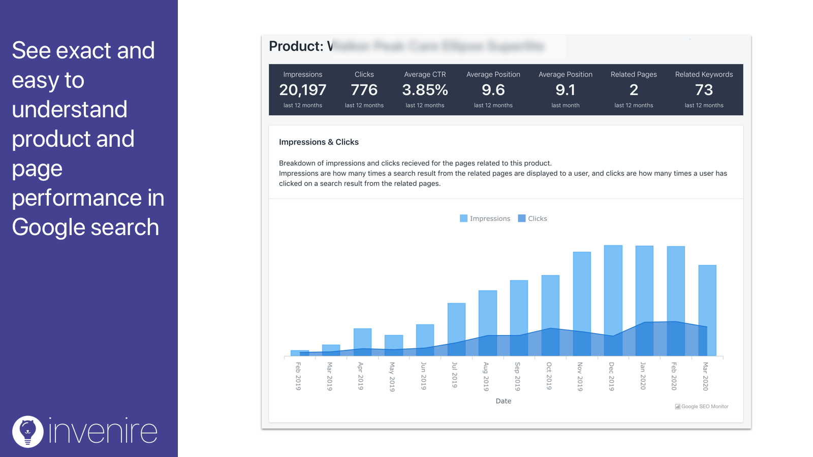 See exact and easy to understand product and page  performance