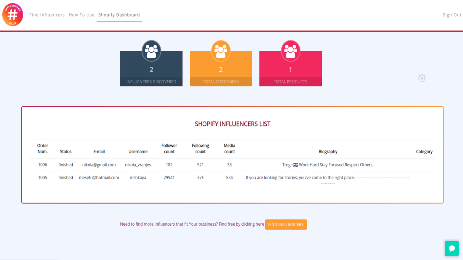 Found influencers will be listed in this dashboard.