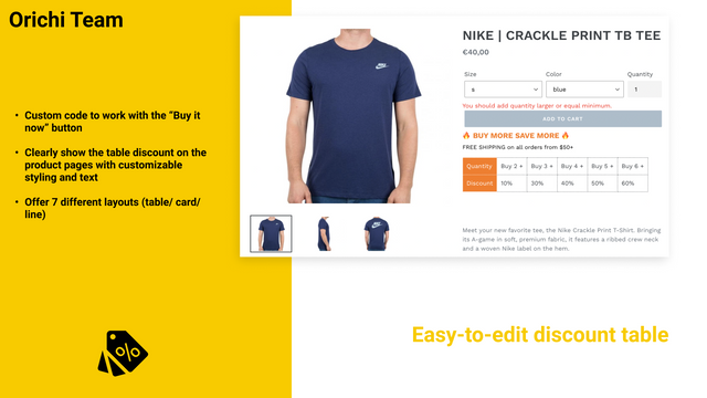 Quantity Price Display layout intuitive