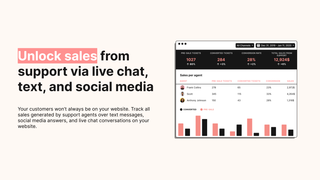 Unlock sales from support via live chat, text, and social media