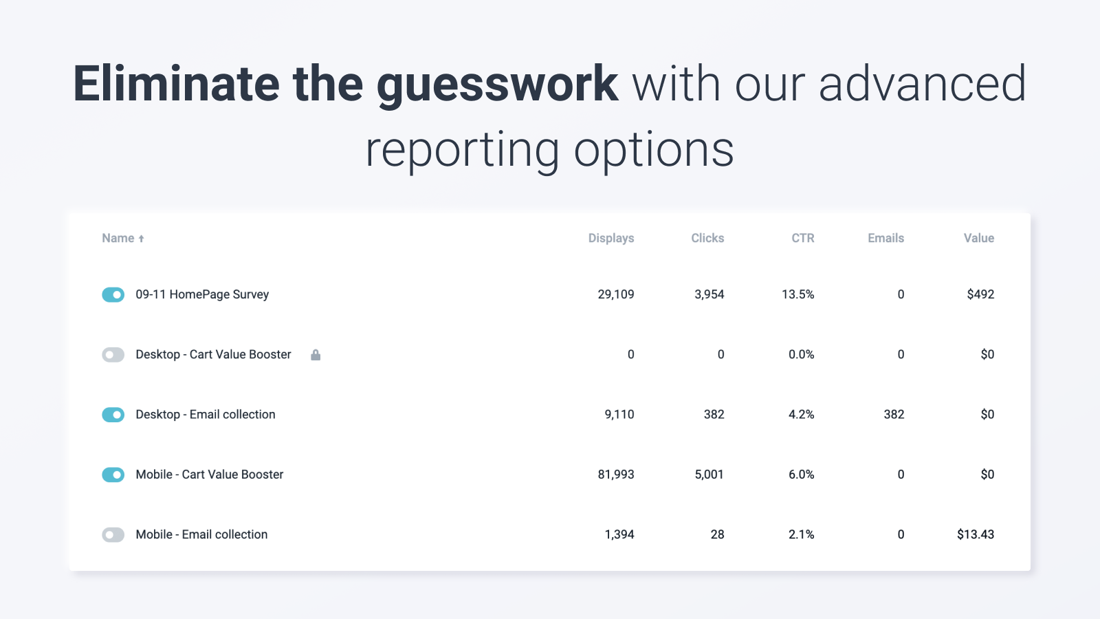 Benefit from advanced reporting options