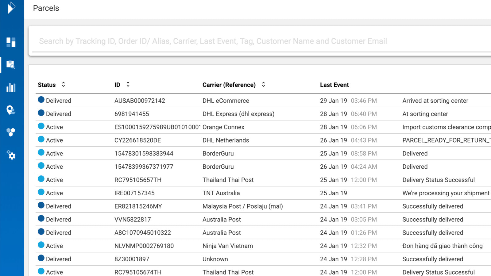 Customer service interface tool with an overview of all parcels