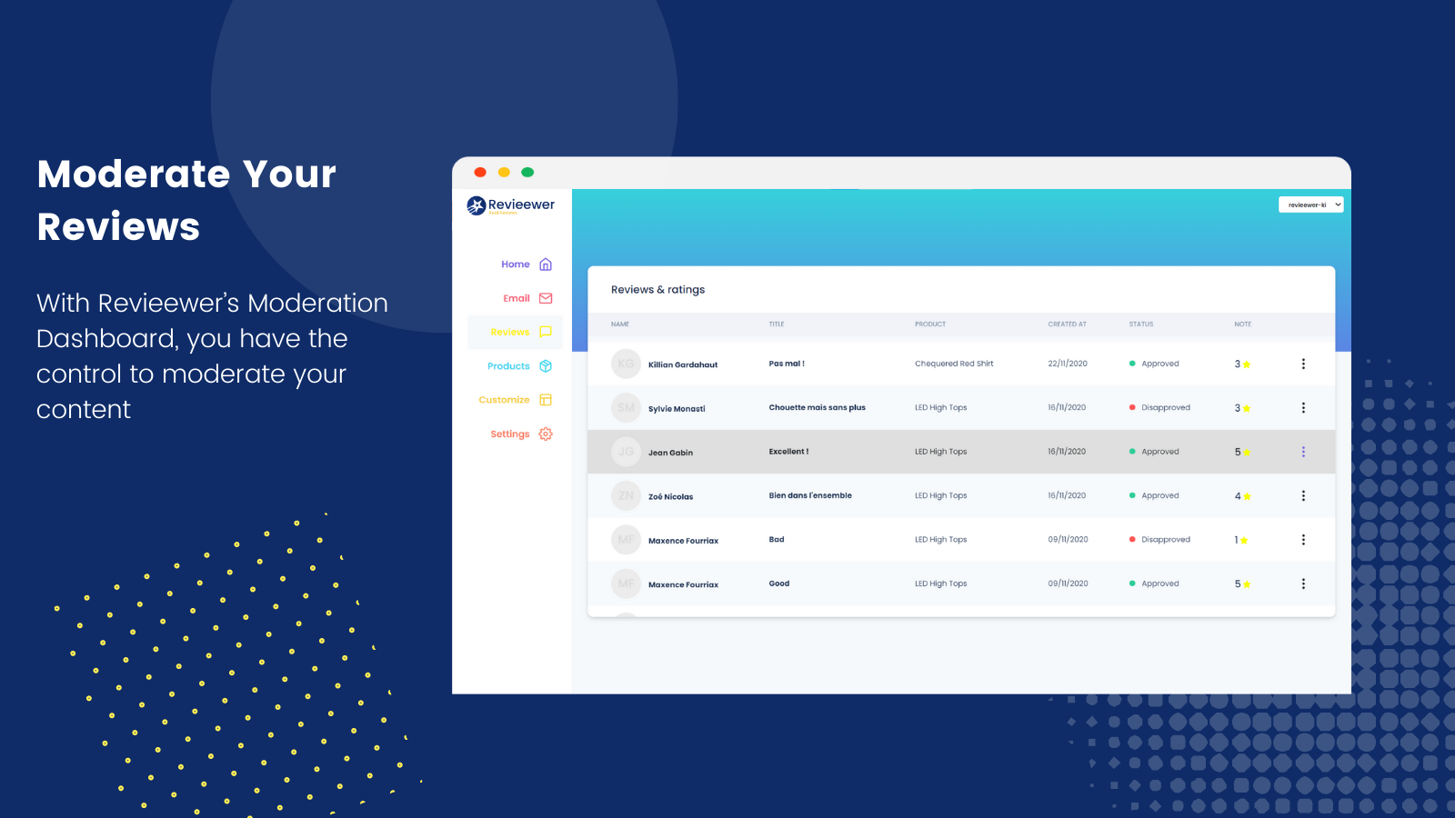 Reviewer Moderation Dashboard product Reviews Content review UGC