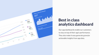 Best in class analytics dashboard