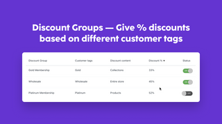Give % discounts based on different customer tags