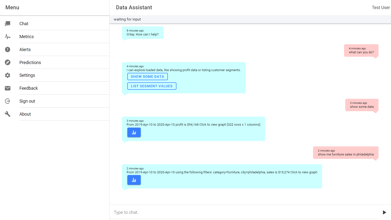 A user chatting about sales with Talking Data's Data Assistant