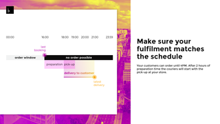 Make sure your fulfilment process matches the schedule