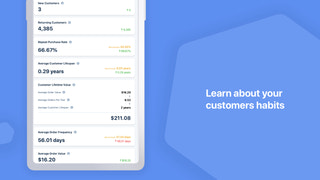 UI Ave Analytics - Customer Habits