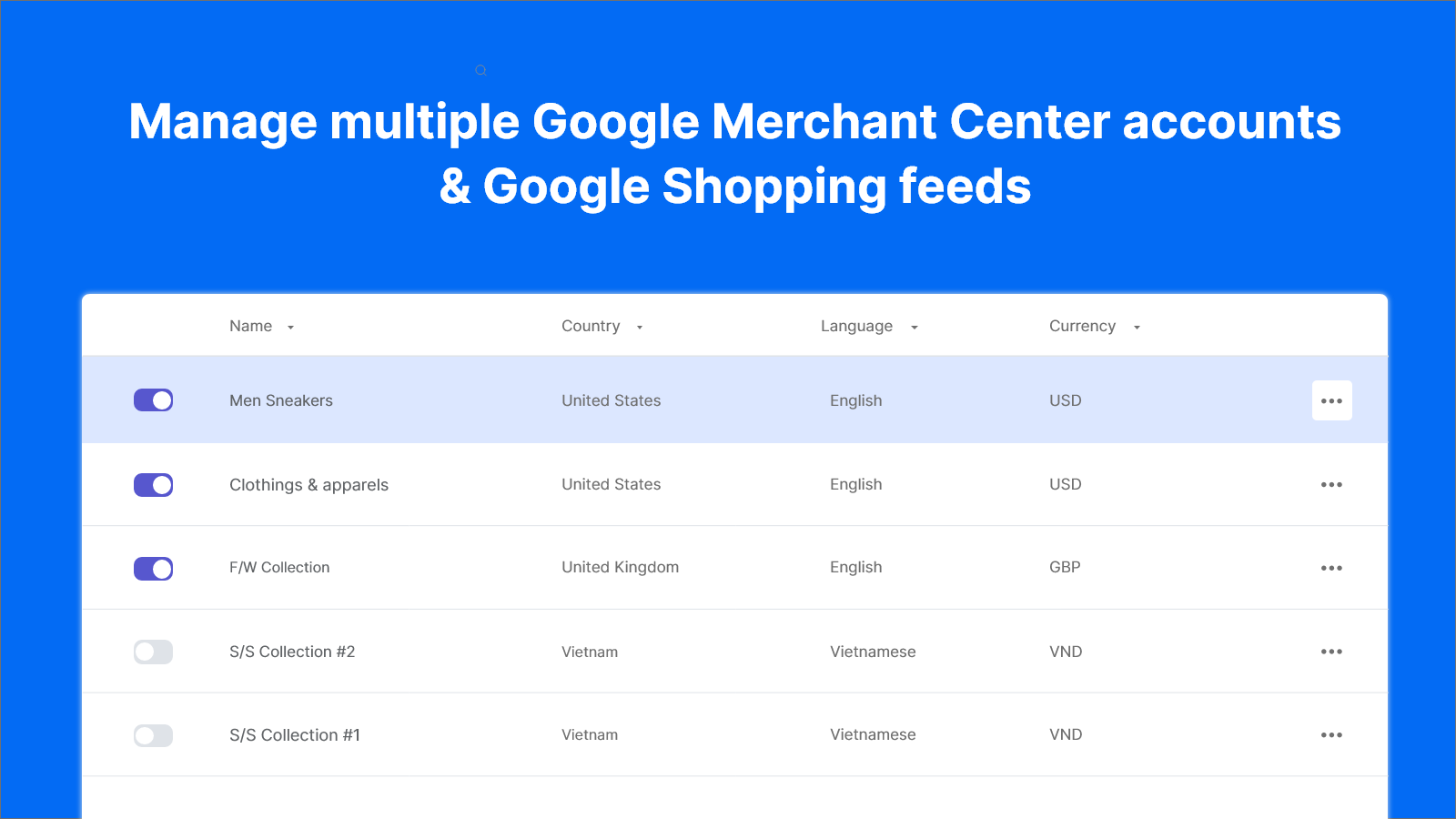 Manage multiple Google Merchant Center accounts and feeds