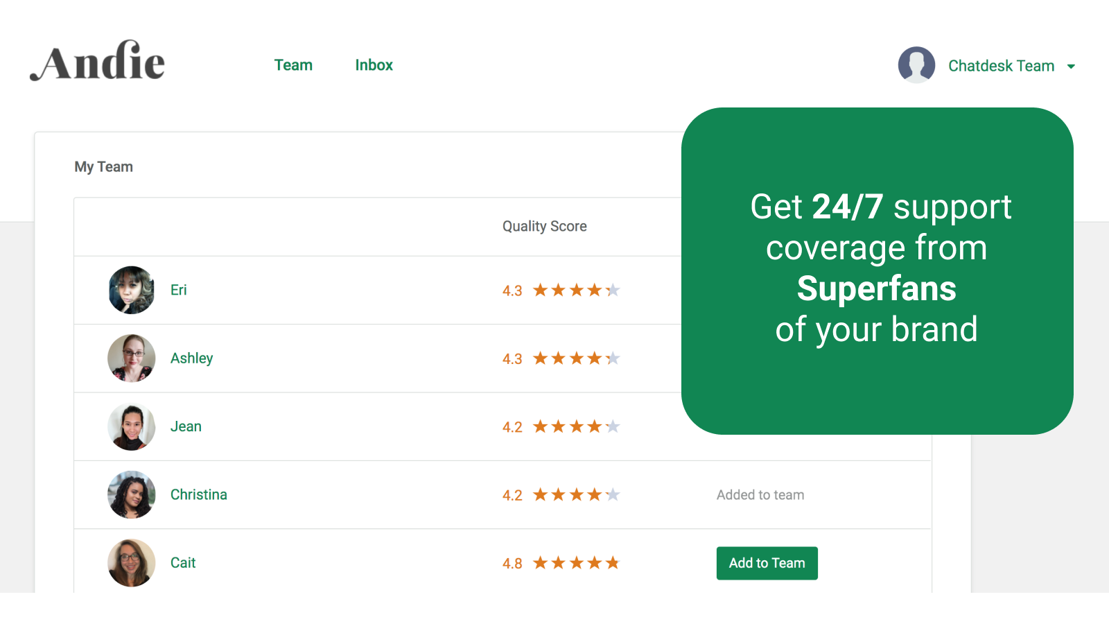 Get 24/7 support coverage from Superfans of your brand